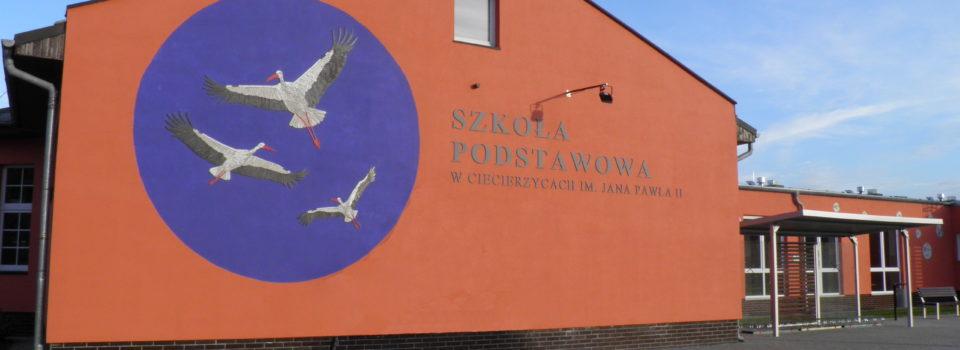Ptasia szkoła w Ciecierzycach
